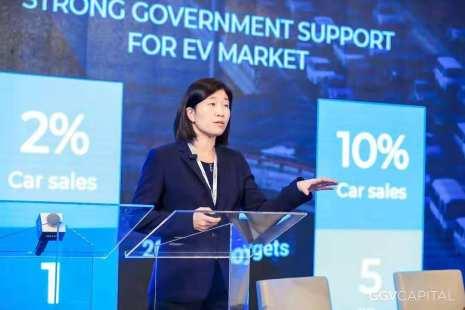 GGV管理合伙人李宏瑋:科技驅動自動化、AI+交通,改變出行服務的模式