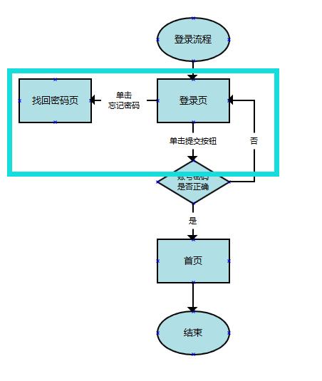 法理逻辑结构图