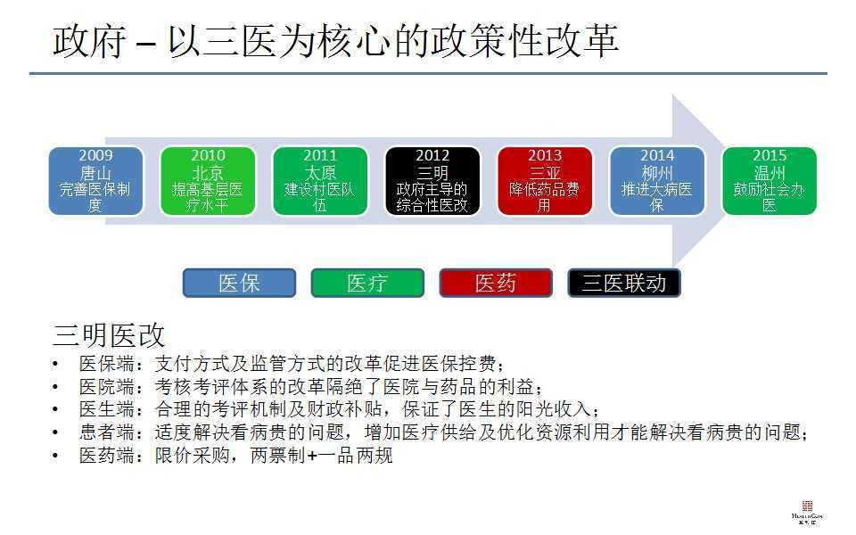 1.尉晨-创业邦华数康演讲PPT201605101.jpg