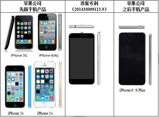 无意苹果迫于影响投诉,提出侵权手机手机销售小米哪家无奈膜好用图片