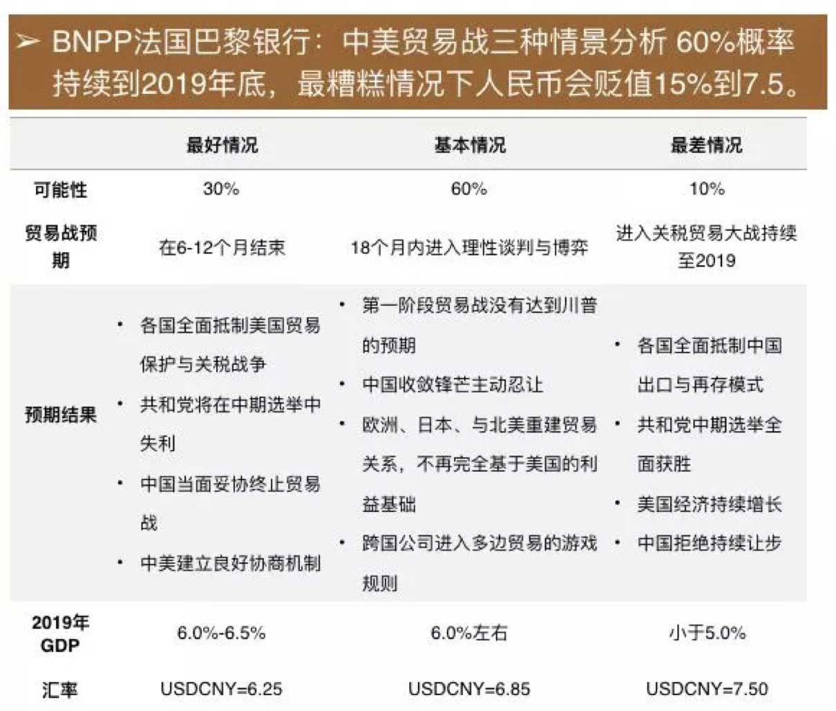 2020年中国GDP是百分之几_2020年GDP大概率超过100亿,我们或将创造一个重要记录