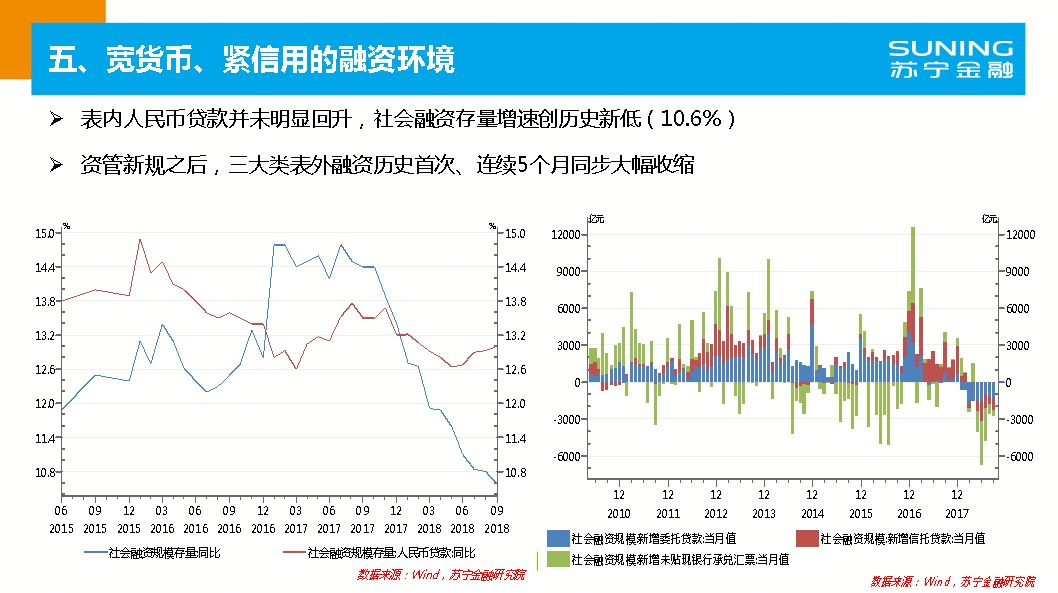 2019宏观经济走势_经济压力有增无减,资产价格趋势分化丨2019宏观经济年报