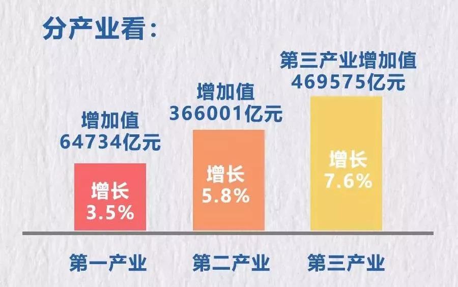 我国经济总量与Gbp的区别_鸡眼和跖疣的区别图