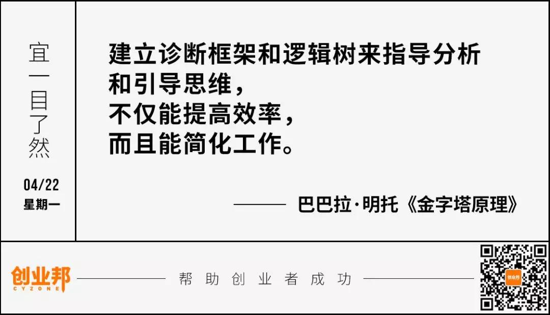 配资杠杆网.邦早报 | 视觉中国否认恢复上线;三星折叠屏手机取消中国发布会;《复联4》预售票房破5亿