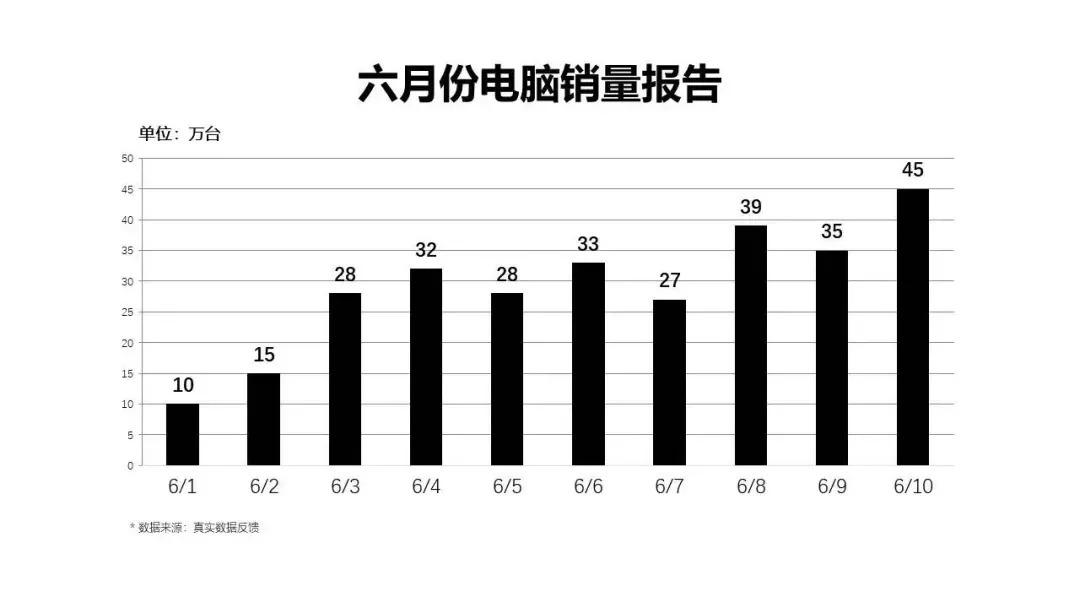 http://www.gyw007.com/kejiguancha/356413.html