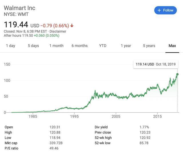 双十一的促销套路,这家公司50年前就在用了图2