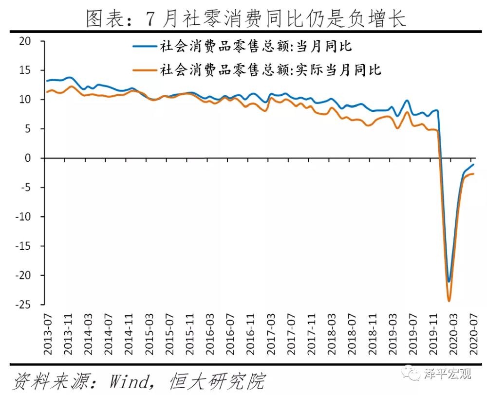 2020年GDP 预测_2020年中国gdp变化图
