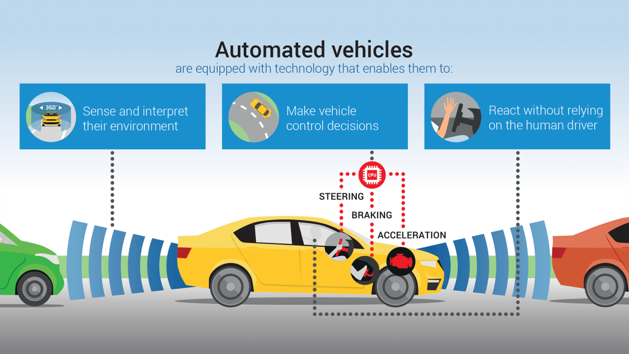 ACEA_Automated_Driving_Roadmap_infographic.png
