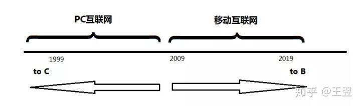 v2-3bf1a8d9ba1f79c60c5e3af9bc9912e1_hd.jpg