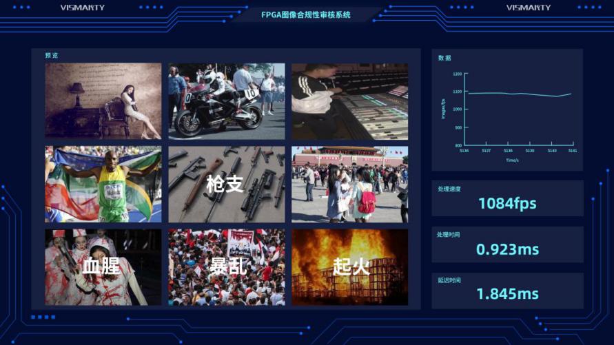 专注技术产品化,睿视智觉布局图像内容合规性审查和工业视觉市场