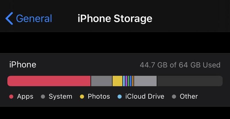iphone-64gb-storage-usage.jpeg