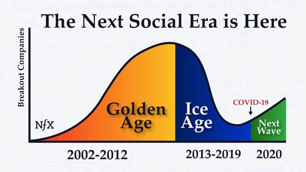 Next-Social-Era-OG-1024x576.jpg