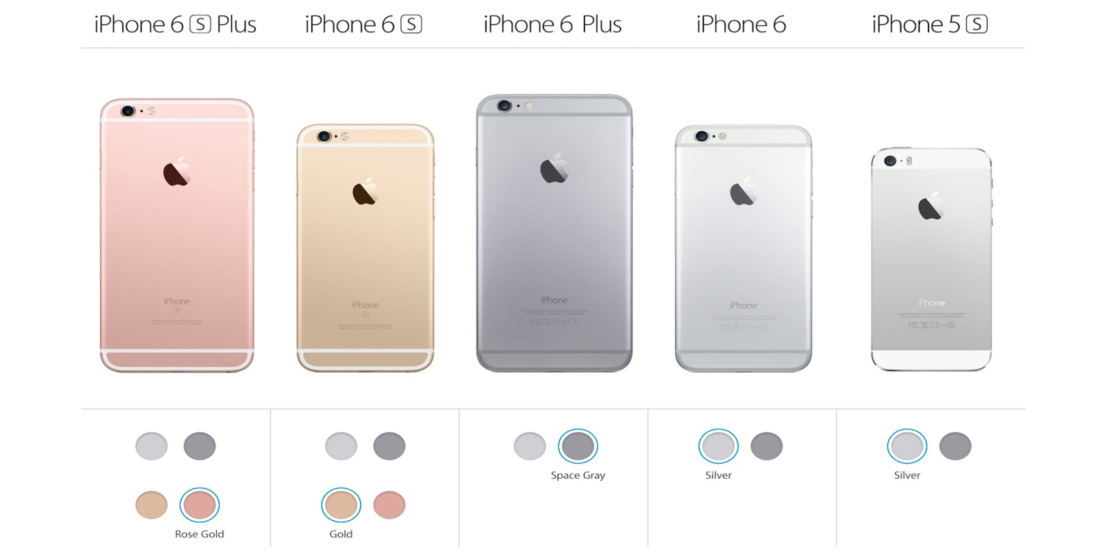 iphone-6s-lineup-2015.png